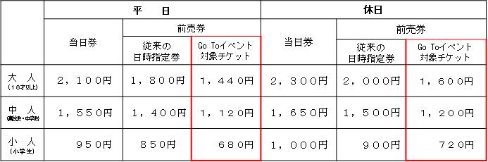 クリスマスのおでかけに!東京スカイツリー(R)Go to対象チケット発売