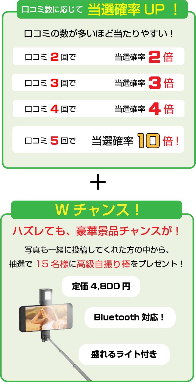 口コミ投稿でAmazonギフト券5000円分が貰える! 口コミキャンペーン開催中【くるまの旅ナビ】
